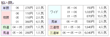 f:id:onix-oniku:20160808162202p:plain