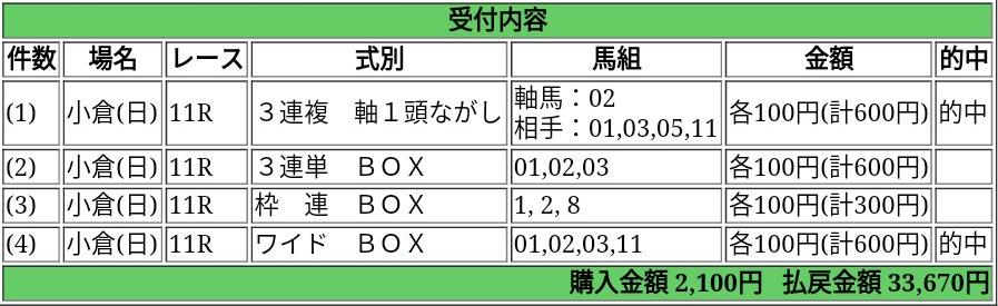 f:id:onix-oniku:20160808171750p:plain
