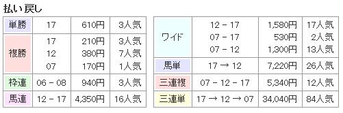 f:id:onix-oniku:20160815154613p:plain