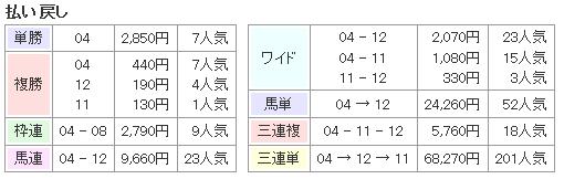 f:id:onix-oniku:20160815162559p:plain