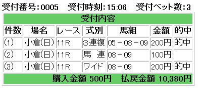 f:id:onix-oniku:20160821162903p:plain