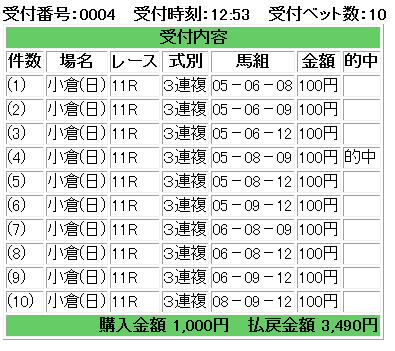 f:id:onix-oniku:20160821163008p:plain