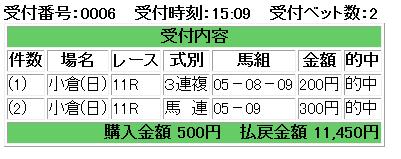 f:id:onix-oniku:20160821163059p:plain
