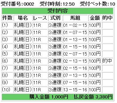 f:id:onix-oniku:20160821164527p:plain