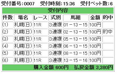 f:id:onix-oniku:20160821164723p:plain