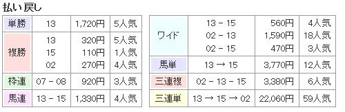 f:id:onix-oniku:20160822162455p:plain