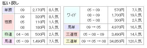 f:id:onix-oniku:20160822165828p:plain