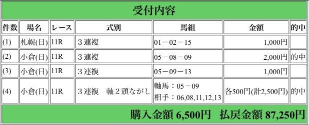 f:id:onix-oniku:20160822190402p:plain