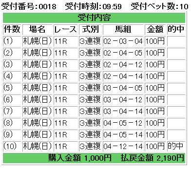 f:id:onix-oniku:20160828164657p:plain