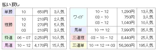 f:id:onix-oniku:20160829165738p:plain