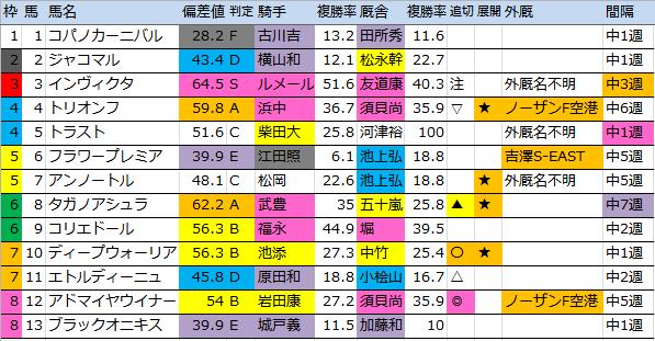 f:id:onix-oniku:20160902180234p:plain