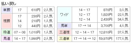 f:id:onix-oniku:20160905134116p:plain