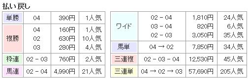 f:id:onix-oniku:20160905144038p:plain