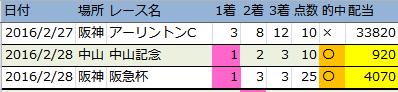 f:id:onix-oniku:20160907144228p:plain