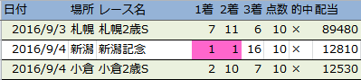 f:id:onix-oniku:20160907151258p:plain