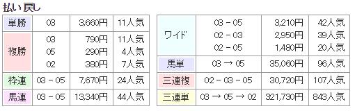 f:id:onix-oniku:20160907155442p:plain