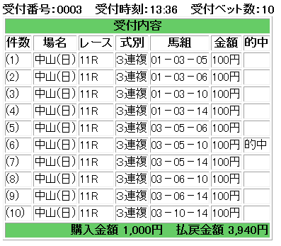 f:id:onix-oniku:20160911160353p:plain