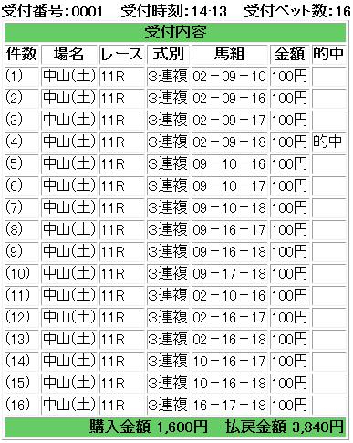 f:id:onix-oniku:20160912142906p:plain