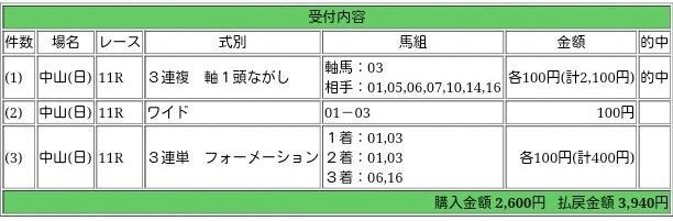 f:id:onix-oniku:20160912160252p:plain