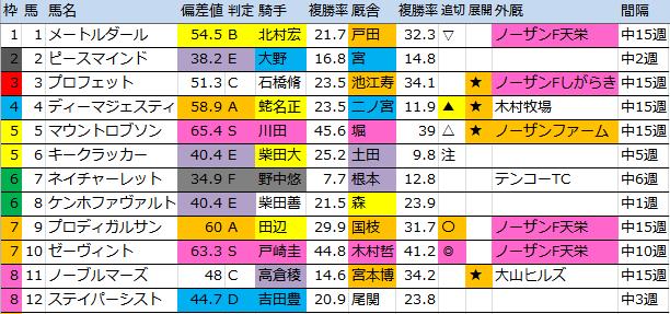 f:id:onix-oniku:20160917175346p:plain