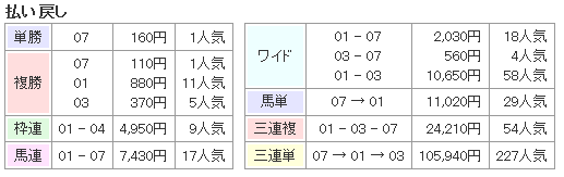 f:id:onix-oniku:20160919164403p:plain
