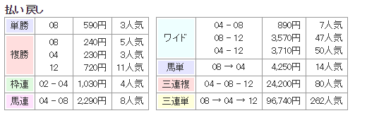 f:id:onix-oniku:20160924081522p:plain