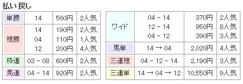 f:id:onix-oniku:20160924082532p:plain