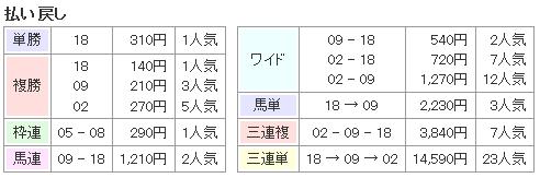 f:id:onix-oniku:20160924082930p:plain