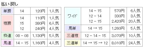 f:id:onix-oniku:20160926140859p:plain