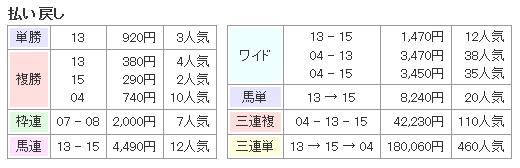 f:id:onix-oniku:20161003164217p:plain