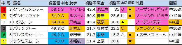 f:id:onix-oniku:20161008080951p:plain