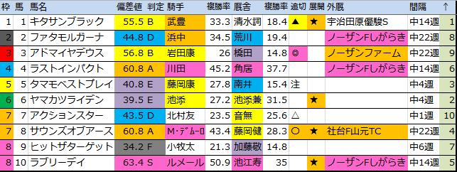 f:id:onix-oniku:20161009175318p:plain