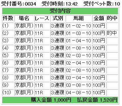 f:id:onix-oniku:20161010161854p:plain