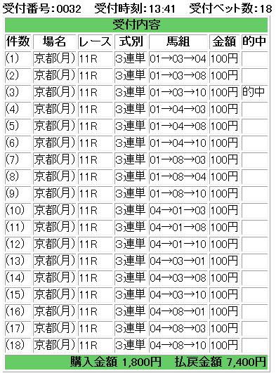 f:id:onix-oniku:20161010161944p:plain