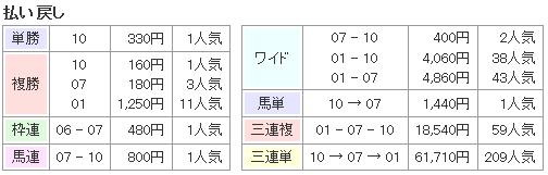 f:id:onix-oniku:20161011141811p:plain
