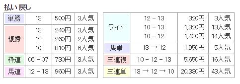 f:id:onix-oniku:20161013202354p:plain