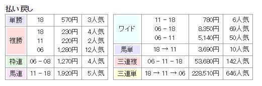 f:id:onix-oniku:20161013203724p:plain
