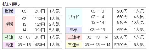 f:id:onix-oniku:20161013204948p:plain