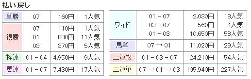 f:id:onix-oniku:20161013212228p:plain