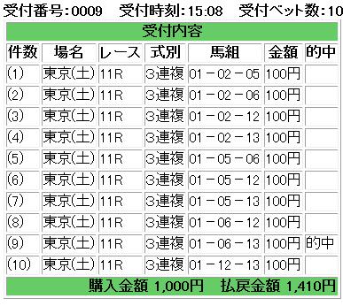 f:id:onix-oniku:20161015163919p:plain