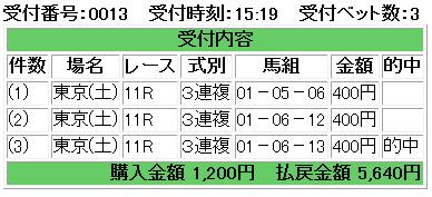 f:id:onix-oniku:20161015163928p:plain
