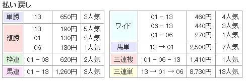f:id:onix-oniku:20161017171411p:plain