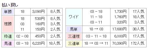 f:id:onix-oniku:20161019160704p:plain