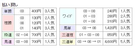 f:id:onix-oniku:20161019163029p:plain