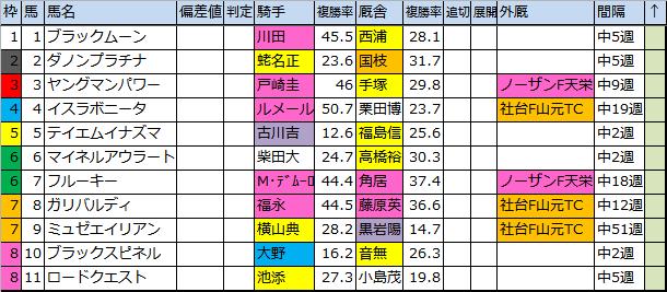 f:id:onix-oniku:20161021104410p:plain