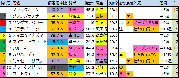 f:id:onix-oniku:20161021175049p:plain