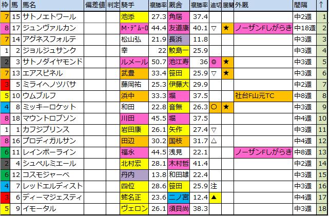 f:id:onix-oniku:20161021215413p:plain