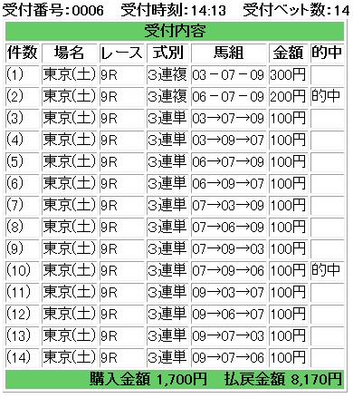f:id:onix-oniku:20161022145119p:plain