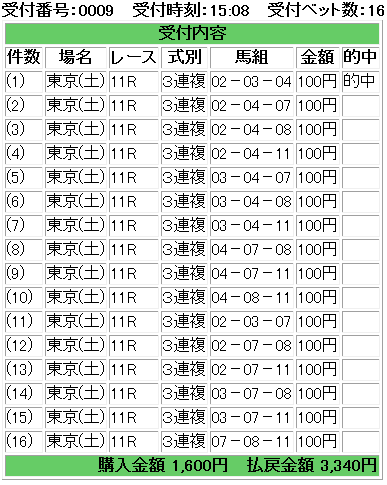 f:id:onix-oniku:20161022155913p:plain