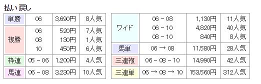 f:id:onix-oniku:20161026160726p:plain